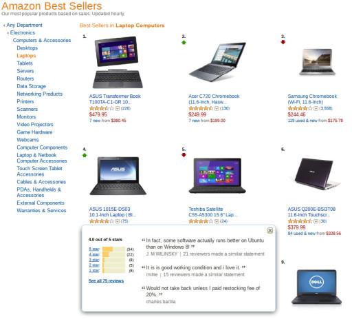 Ubuntu w ofercie Amazonu - i to na czwartym miejscu wśród najpopularniejszych